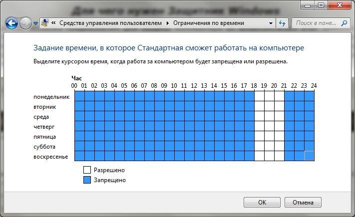 ограничение времени работы на компьютере