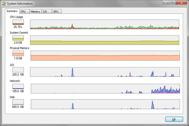 Замена диспетчера задач Process Explorer